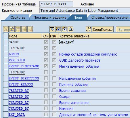 SAP EWM Блог - Что нового в SAP EWM 9 5? Время и присутствие
